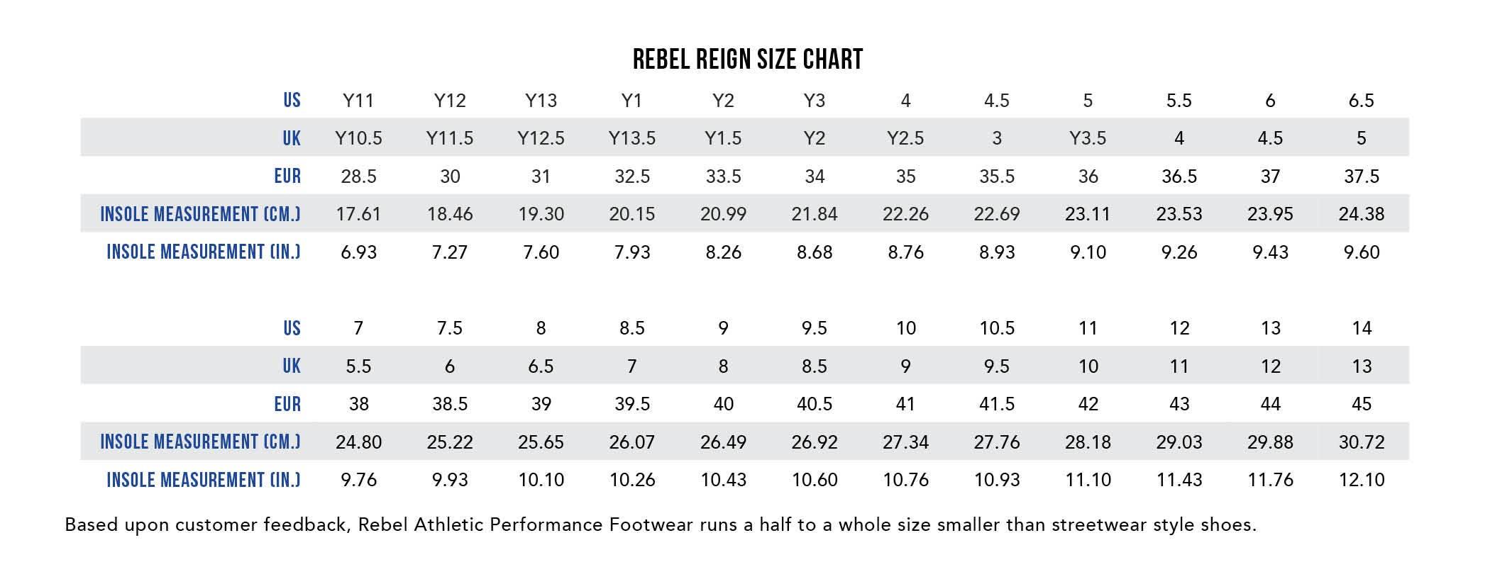 Reign Size Chart